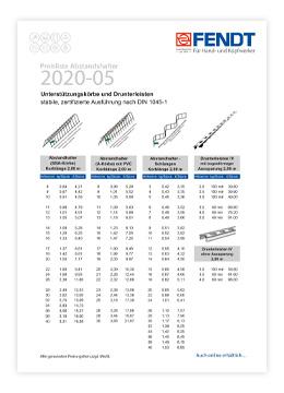 eisen-fendt-Preisliste-Abstandshalter-2020